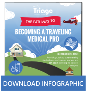traveling medical pro infographic mockup